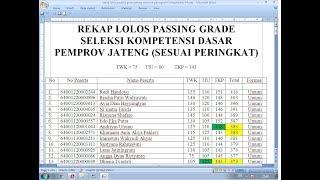 cpns kurotaka rekap dan peringkat sementara lolos passing grade pemerintah provinsi jawa tengah