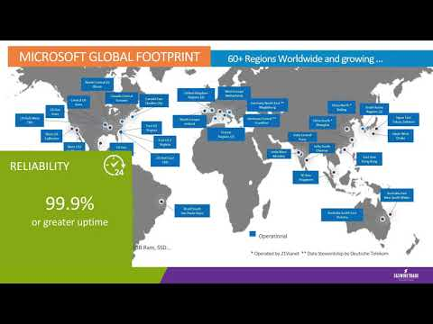 Why 365WineTrade is Built on the Microsoft Cloud Platform | 365WineTrade