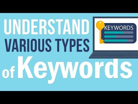 SEO Tutorial | Types of Keywords  | Get Better Ranking