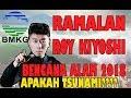 Potensi Gempa Magelang  Apakah ini Ramalan Roy KIyoshi