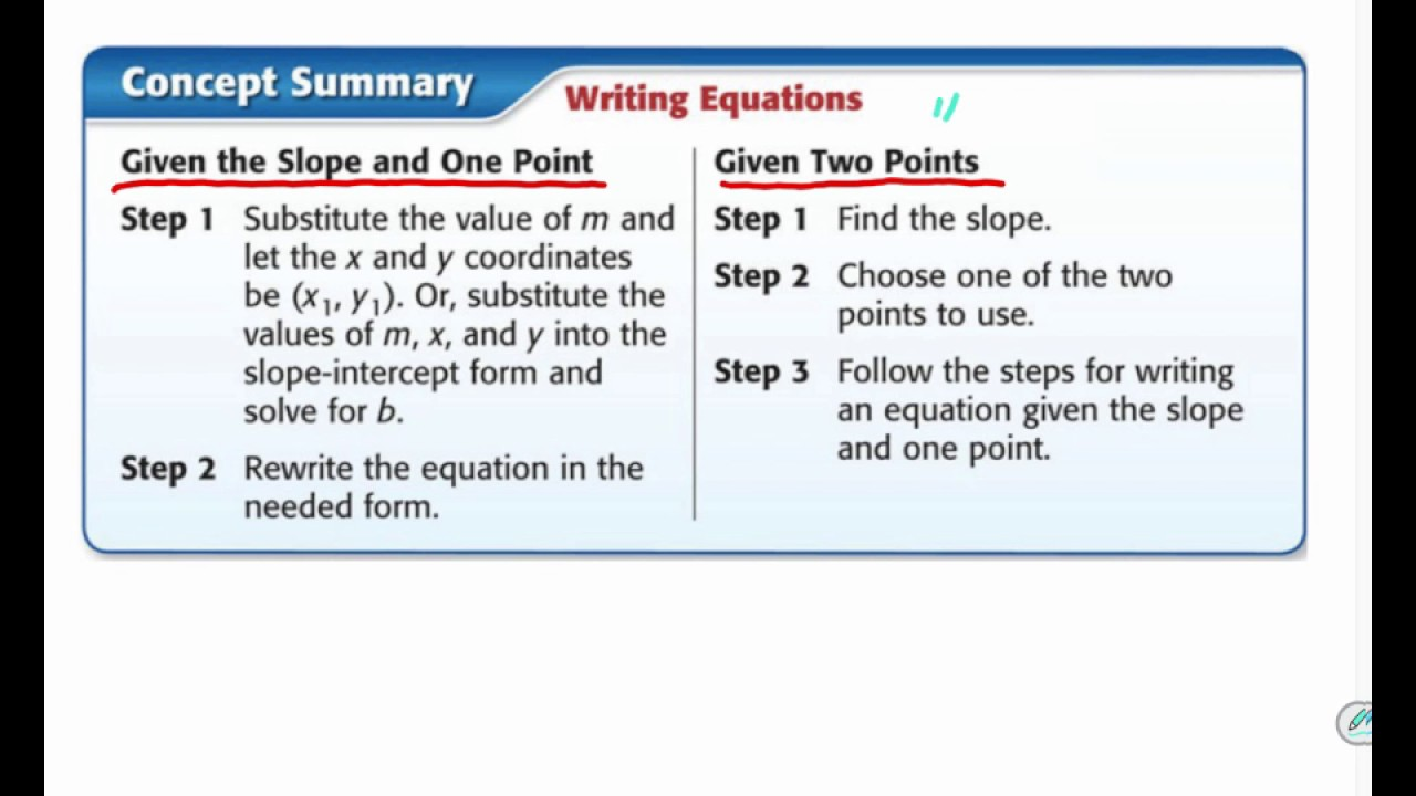 Algebra 4 3 writing equations in point slope form youtube algebra 4 3 writing equations in point slope form falaconquin