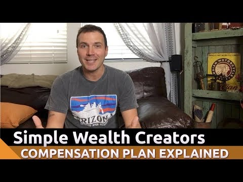 Simple Wealth Creators Compensation Plan Explained in Under 5 Minutes
