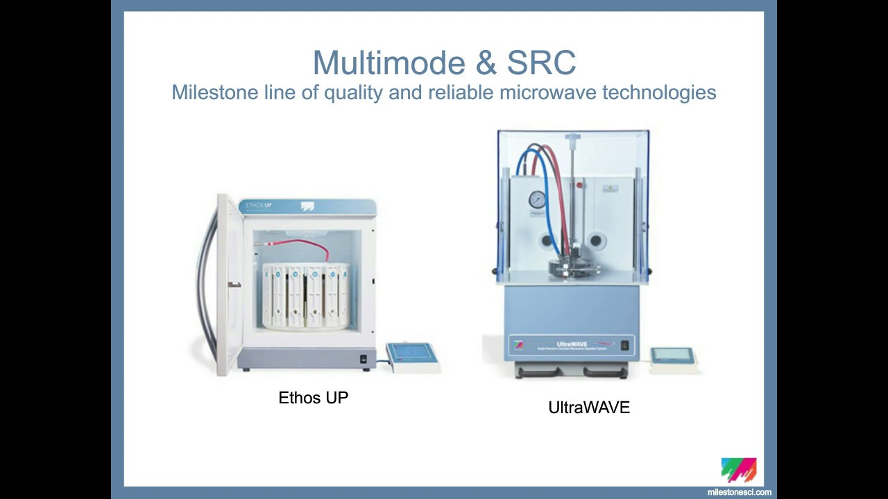 Milestone S Ultrawave Microwave Digestion System For Testing Of Pharmaceutical Packaging