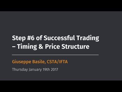 Step #6 of Successful Trading – Timing & Price Structure