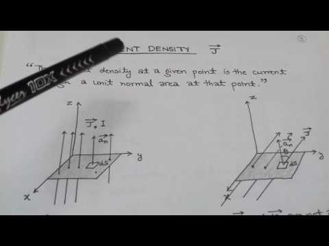 2.11 SIGNIFICANCE OF CURRENT DENSITY