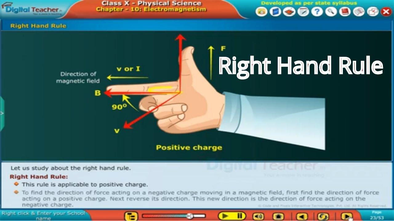 Right Hand Thumb rule (RHT rule), Class 10 Physics | Digital Teacher