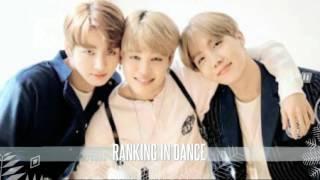 TOP3 BTS Ranking In Different Categories✨