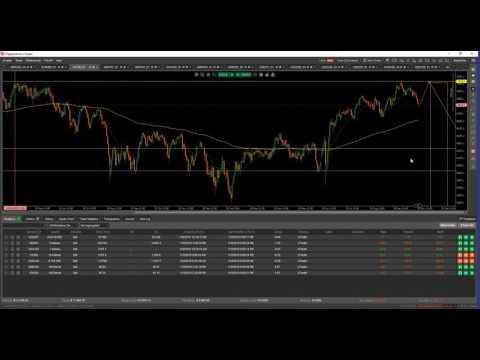 Live Trading Chamber:  Super Thursday 3/11/2016