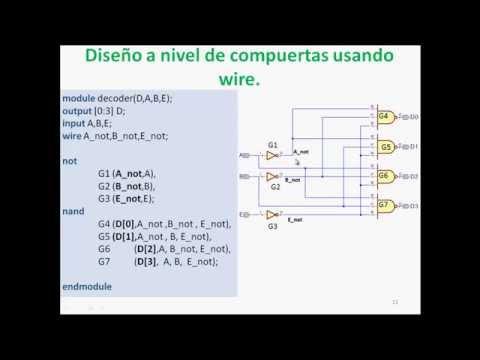 (FPGA & Verilog)  Vectores y sentencia Wire. Hackeando-Tec