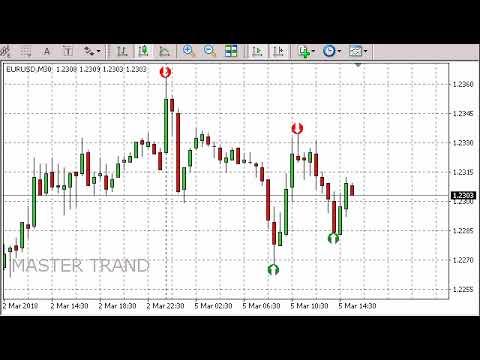 Прибыльный Индикатор для Forex и Бинарных Опционов «MASTER TRAND»