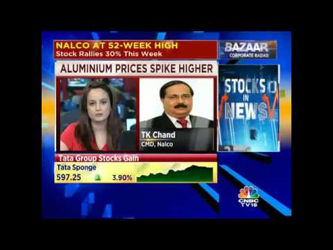 Aluminum Prices Have Increased By 5% In The Last 1 Month: Nalco