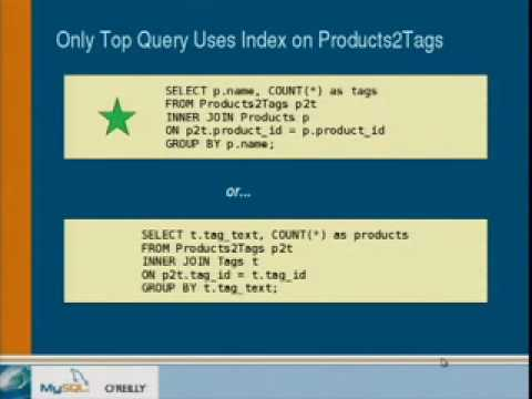 Performance Tuning Best Practices for MySQL
