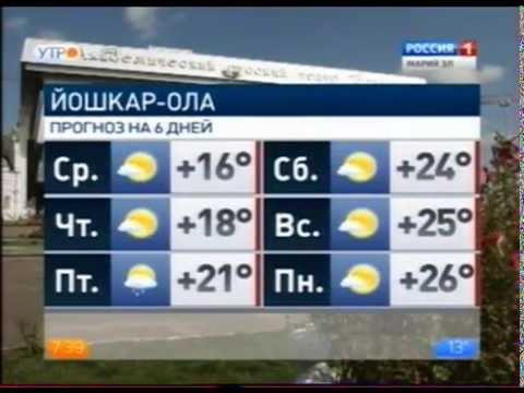 Прогнозы по часам актуальны на утро, день и вечер.