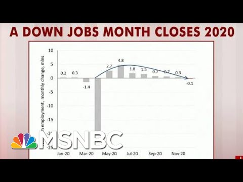 Rattner: A Public Health Crisis Driving An Economic Crisis | Morning Joe | MSNBC