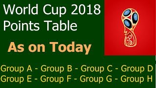 World Cup 2018 Points Table Today 23.06.2018 Group A/B/C/D/E/F/G/H