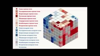 Медведева О. Новые инструменты выявления пространственно-временных закономерностей