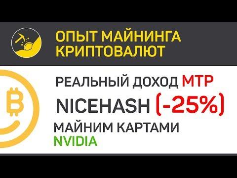 MTP на NiceHash -25%, форки NiceHash и как обновить их | Выпуск 180 | Опыт майнинга криптовалют