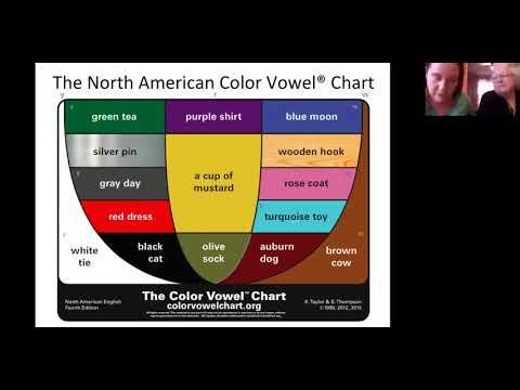 A British Color Vowel Chart Purple Shirt Certainly