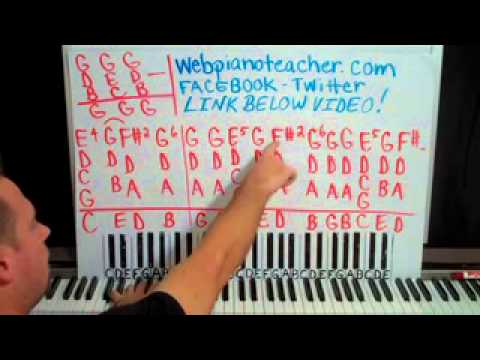 How To Play Allentown by Billy Joel On The Piano Shawn Cheek Lesson Tutorial