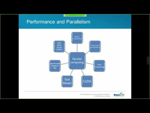 The Challenges and Benefits Of Parallel Computing: Multicore Math Software