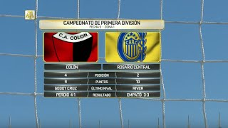 Colon de Santa Fe vs Rosario Central full match