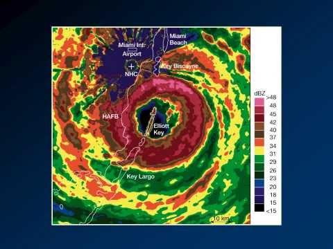 What is a hurricane | Tropical cyclone |  what is tornado | Hurricane Shutters
