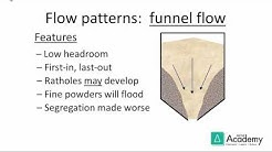 Flow of Solids in Bins, Hoppers, Feeders and Chutes: Funnel Flow