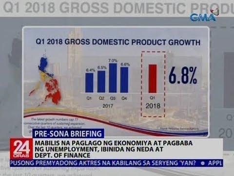 Mabilis na paglago ng ekonomiya at pagbaba ng unemployment, ibinida ng NEDA at Dept. of Finance