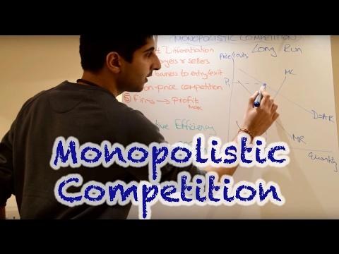 Y2/IB 16) Monopolistic Competition