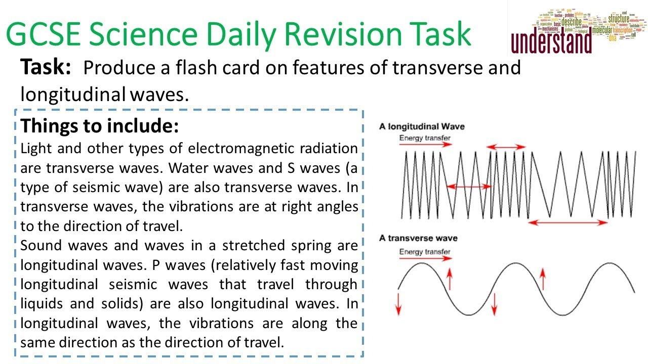 GCSE Science Daily Revision Task 97:  Transverse & Longitudinal Waves - YouTube