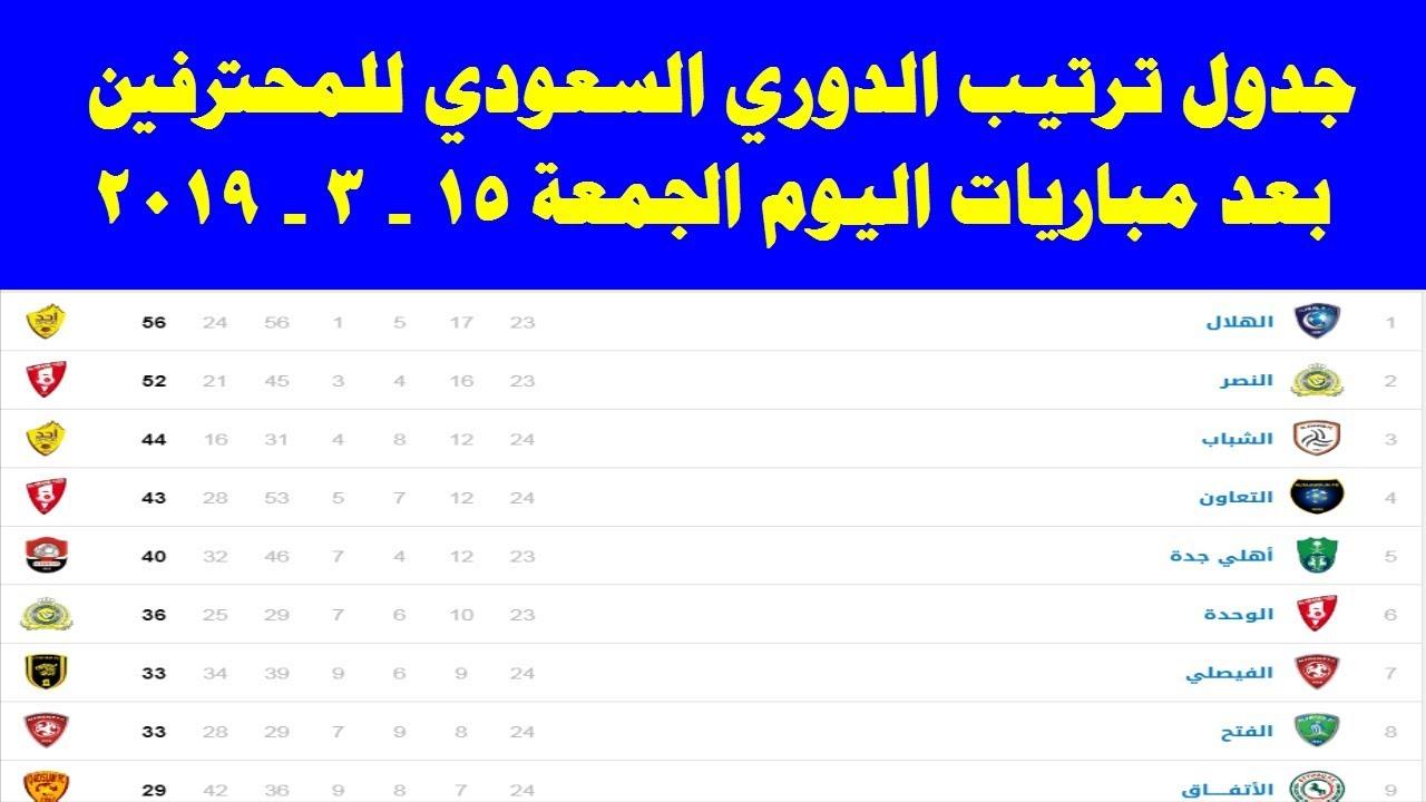 جدول ترتيب الدوري السعودي للمحترفين بعد مباريات الجمعة 15 ...