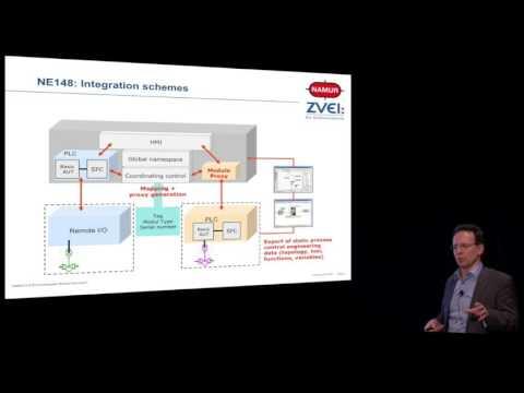 Modularization: Driving the Future of Process Automation- Leon Urbas