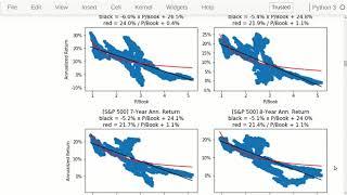 Forecasting Long-Term Stock Returns