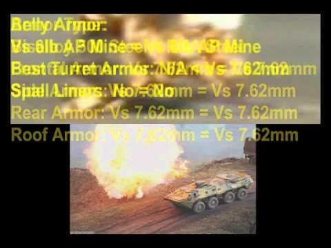 Dare to Compare --- M1126 Stryker ICV versus BTR-80!
