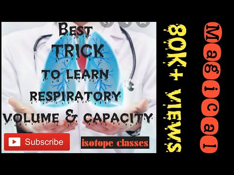 Trick for Respiratory volumes and capacities