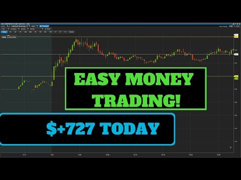 How I Make $500 a Day Trading Penny Stocks