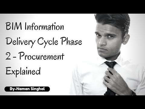 BIM Information Delivery Cycle Phase 2   Procurement Explained