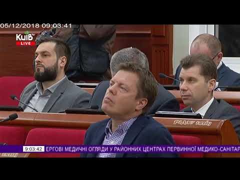 Телеканал Київ: 05.12.18 Столичні телевізійні новини 09.00