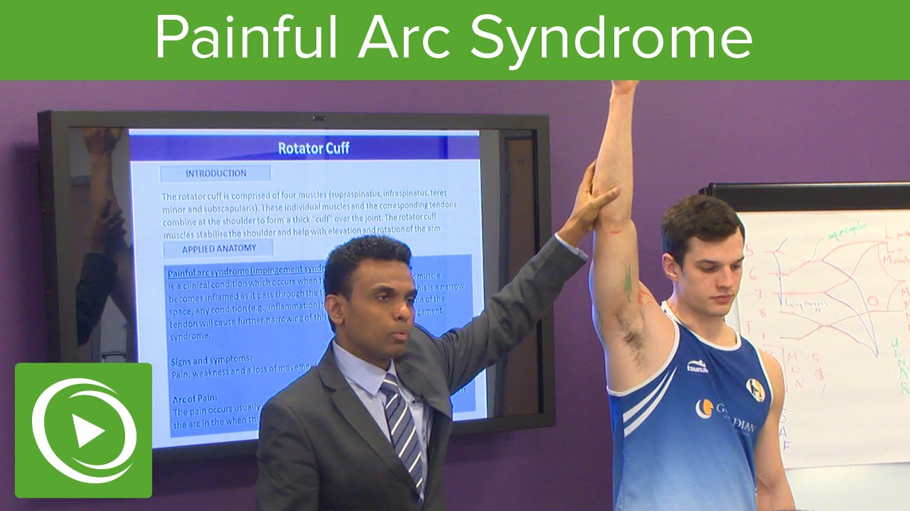 Painful Arc Syndrome: Rotator Cuff  – MRCS | Lecturio