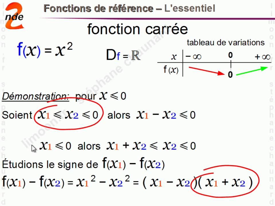 Cours Maths Première S : Généralités sur les fonctions - 1 ...