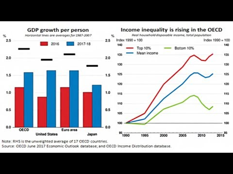 OECD Advises Countries to Curb Extreme Inequality