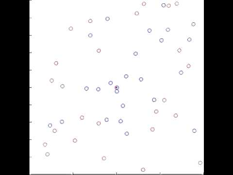 Ions in solution simulations in Matlab