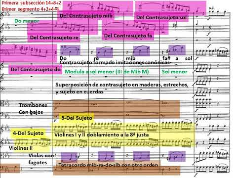 Obertura de la Flauta mágica de Mozart: Análisis formal, tonal y temático
