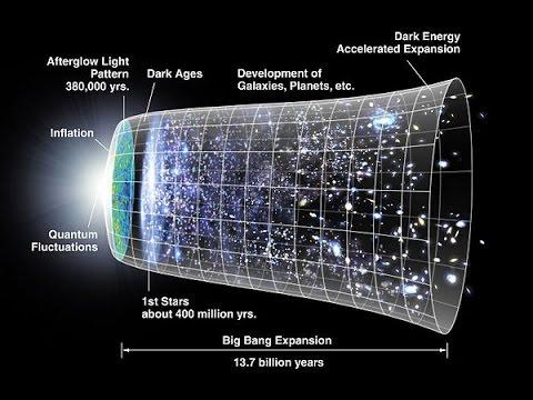 The Accelerating Universe: Professor Brian Schmidt AC