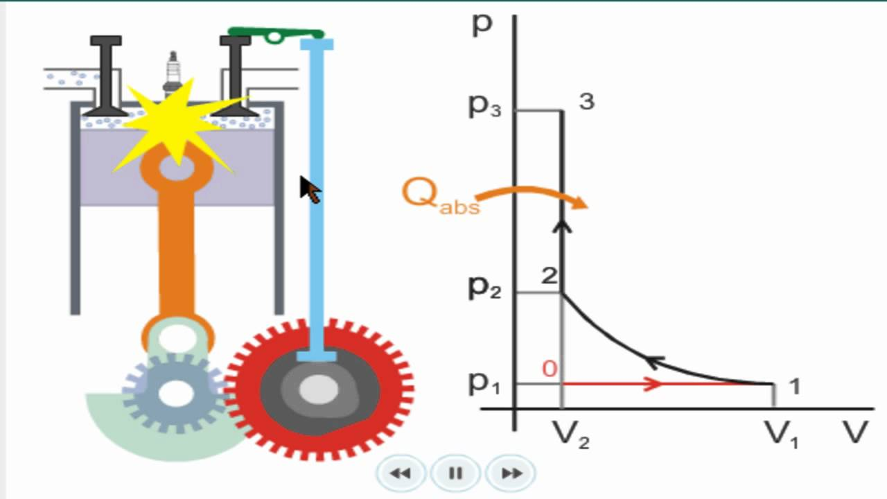 ciclos combinados anabolicos