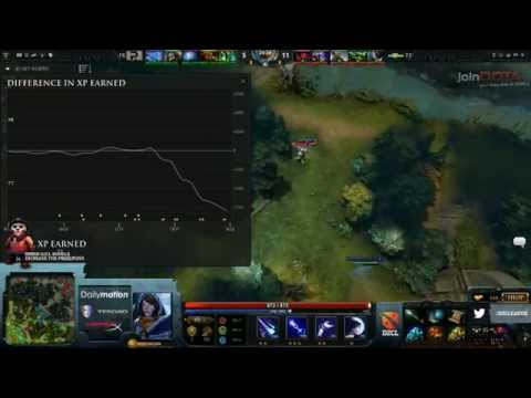 Tinker vs PR - Dota 2 Champions League - G3