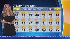 Latest LA Weather | CBS Los Angeles