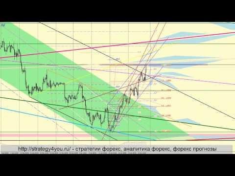 Форекс прогноз EURUSD (30 января - 3 февраля 2012)