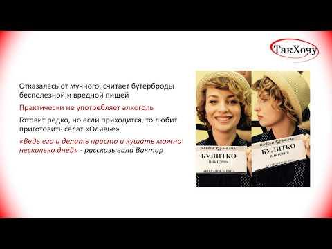Интересные факты о Виктории Булитко