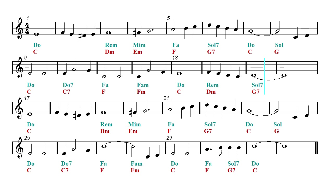 Play Along - White Christmas - Christmas song (Sheet music - Guitar chords) - YouTube